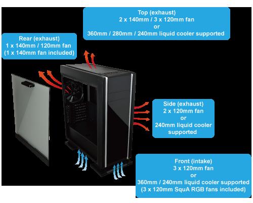 Image 3 : Enermax : Saberay ADV, un boîtier haut de gamme à plus de 200 euros