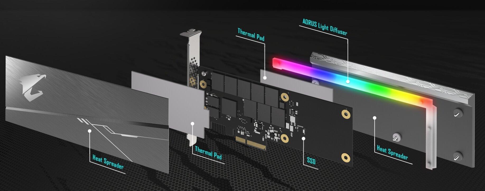 Image 2 : Le nouveau SSD PCI Express d'Aorus est très rapide... et bourré de LED RGB