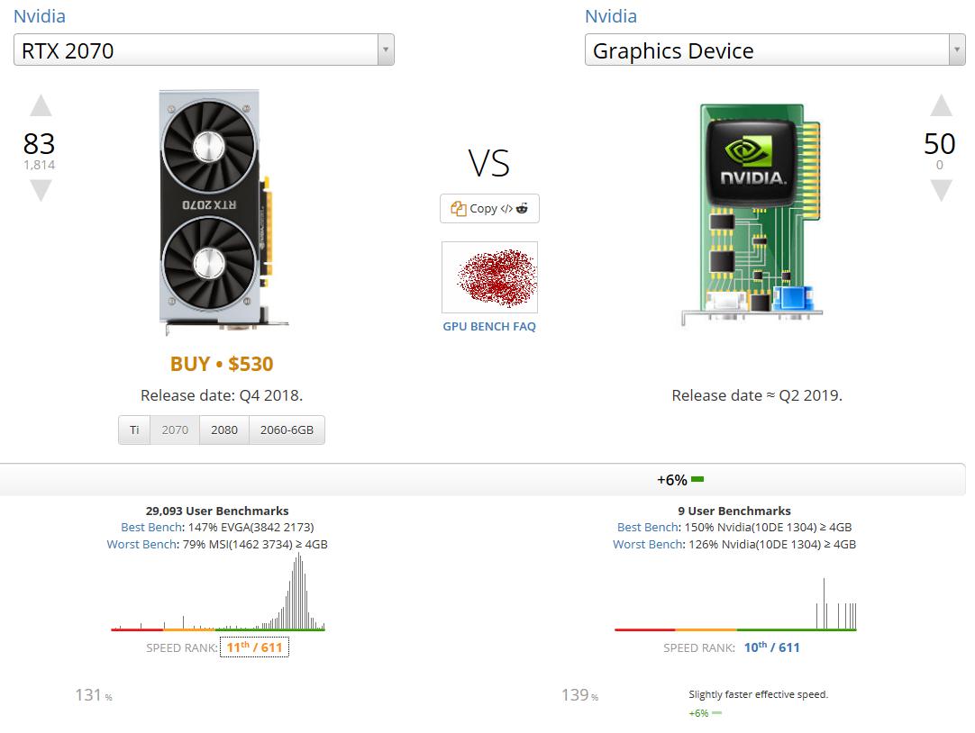 Image 1 : Une NVIDIA GeForce RTX 2070 Ti avec 7,5 Go de mémoire ?