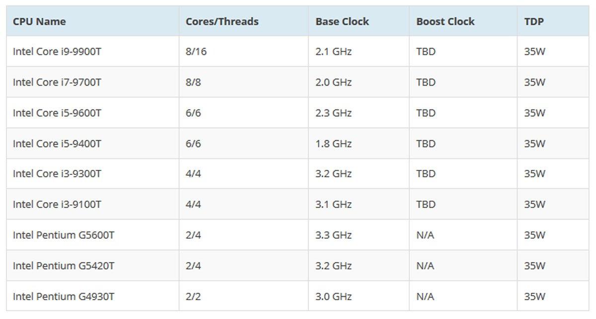 Image 2 : Intel : des Coffee Lake-T avec TDP de 35 W, du Pentium au Core i9