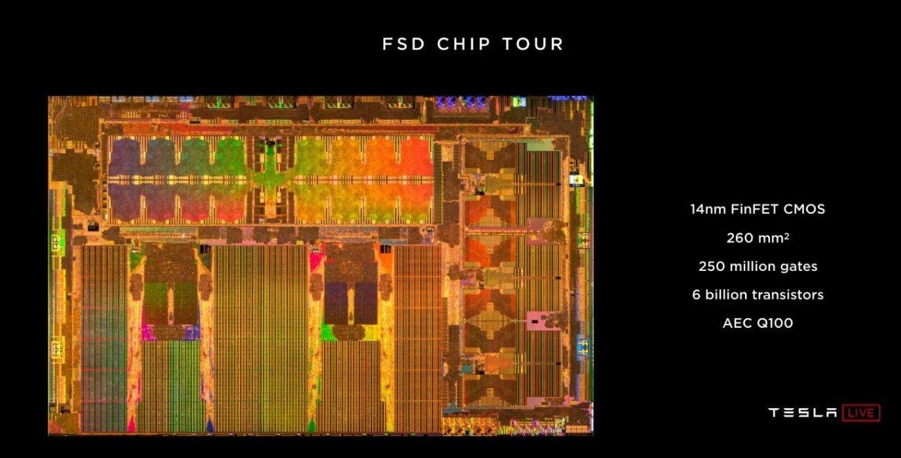 Image 1 : Conduite autonome : Tesla abandonne NVIDIA et présente sa propre puce IA