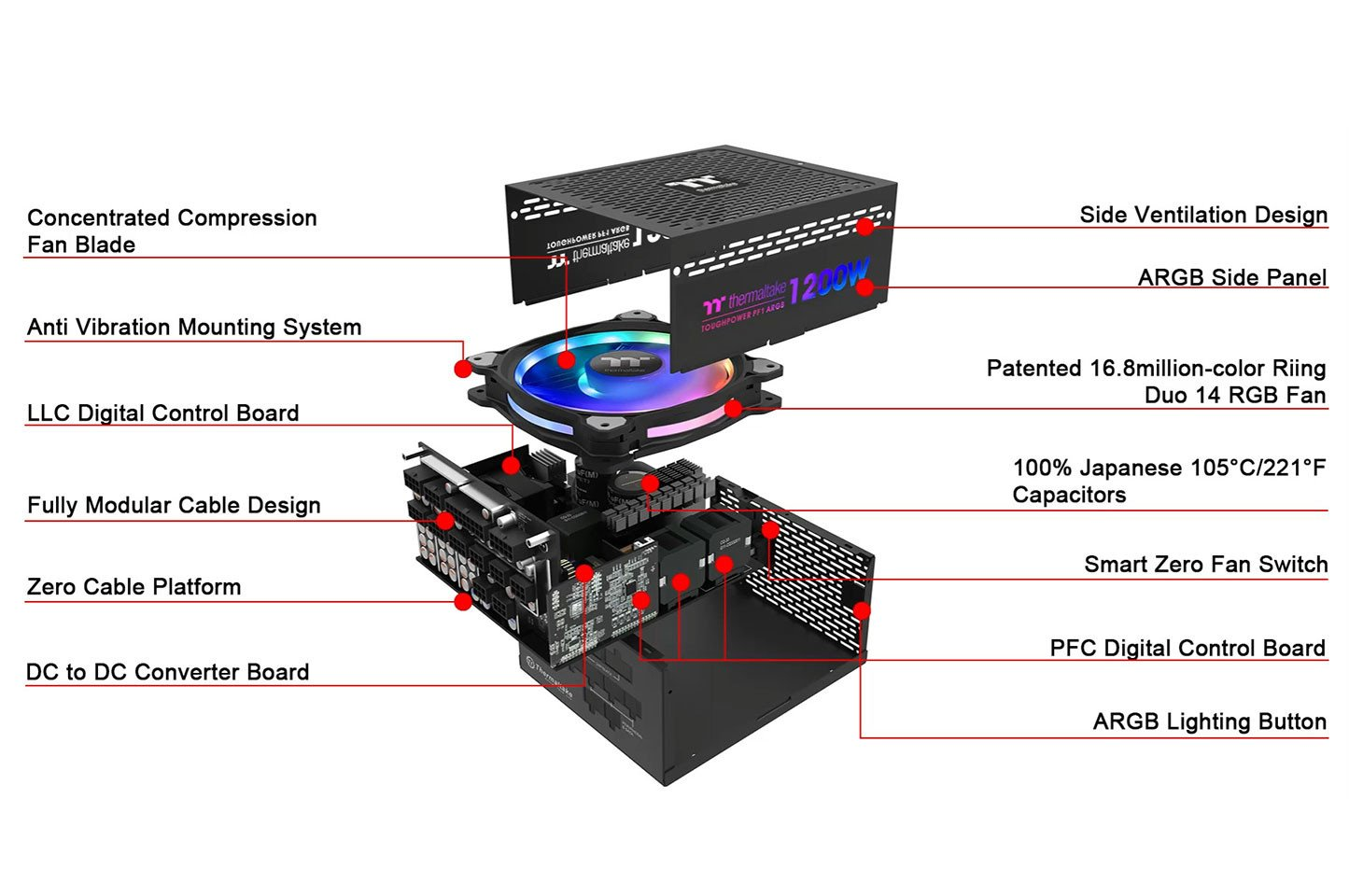 Image 5 : Thermaltake : nouvelles alimentations 80 Plus Platinum, de 850 W à 1200 W