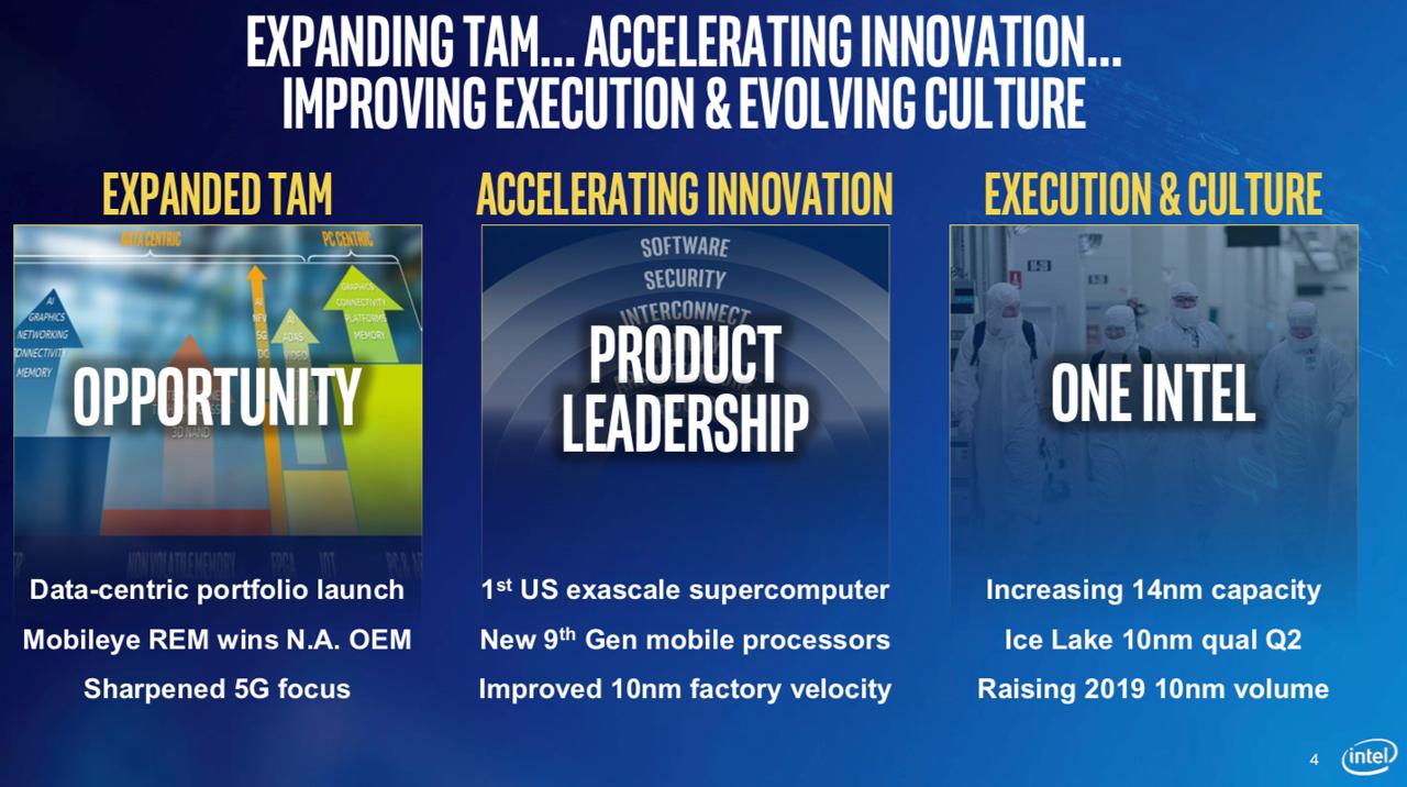 Image 1 : Intel optimiste sur le 10 nm en 2019, Microsoft parle d'une fin de pénurie de CPU