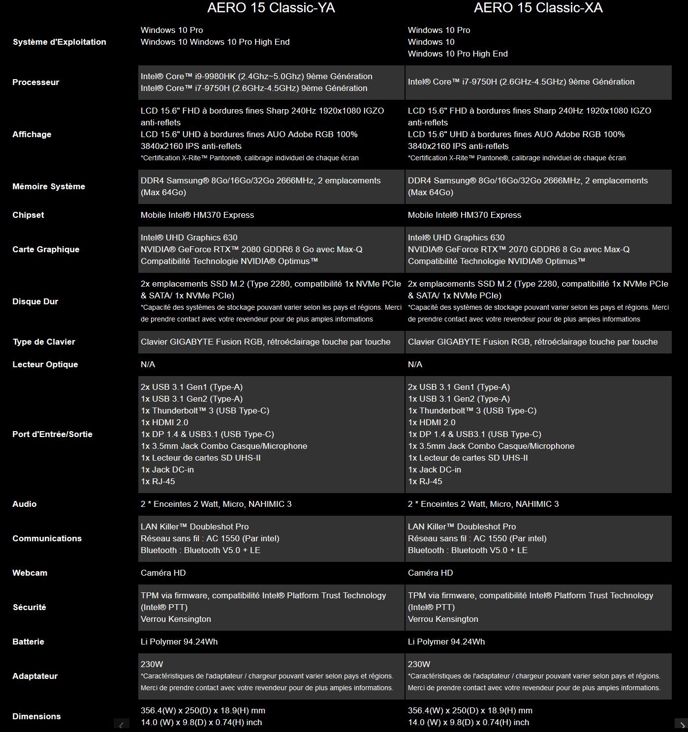 Image 3 : Des écrans 240 Hz pour les PC portables gaming de Gigabyte et Razer