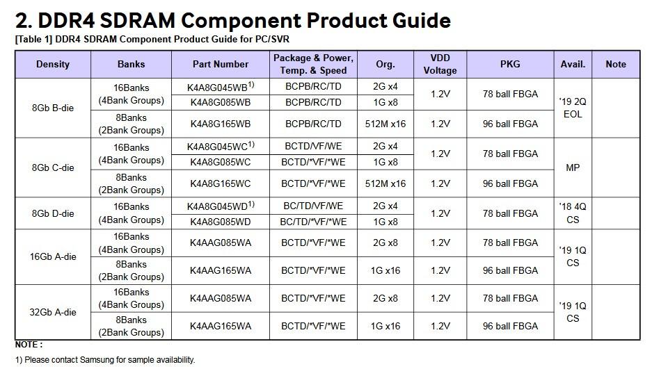 Image 2 : Samsung stoppe la production des puces mémoires B-die