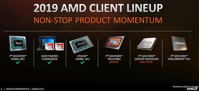 Image 2 : AMD : mais où sont passés les Threadripper Zen 2 ?