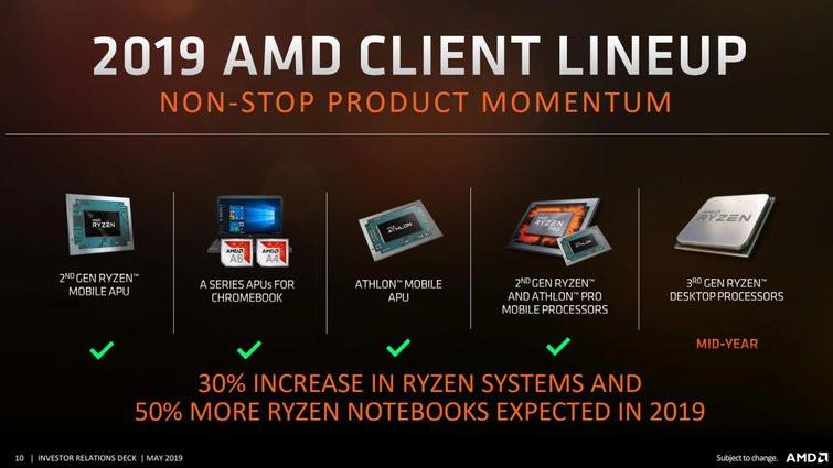 Image 1 : AMD : mais où sont passés les Threadripper Zen 2 ?