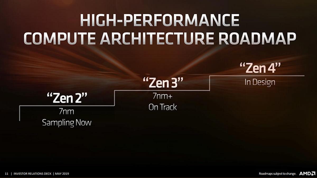 Image 1 : AMD : des processeurs Zen 4 en 5 nm ?