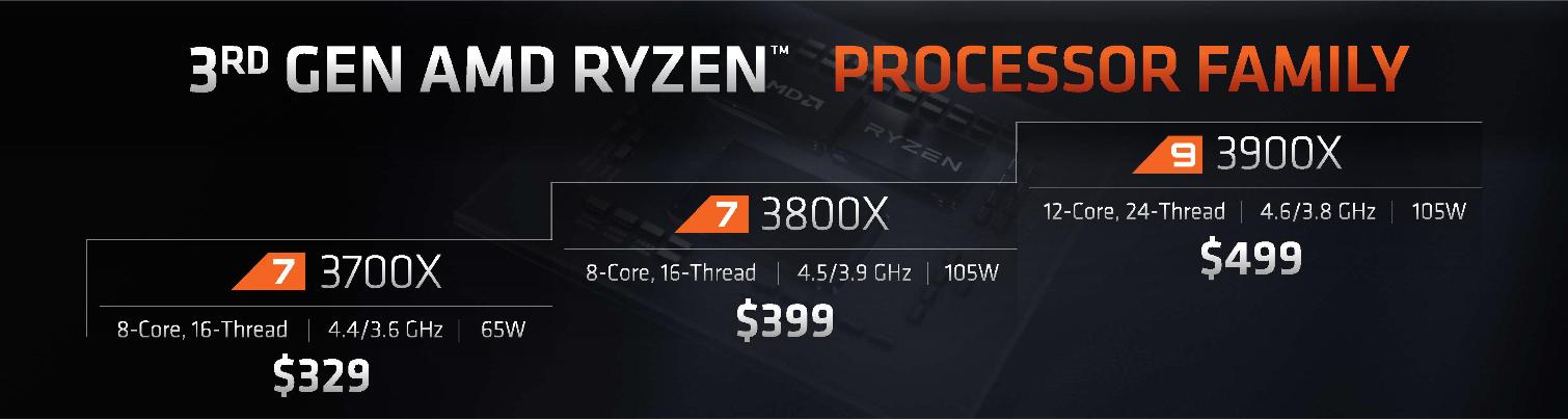 Image 1 : Computex : AMD lance ses Ryzen 3000, des Zen 2 à 12 cœurs SMT sous les 500 dollars