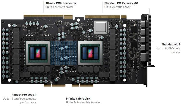 Image 1 : Deux cartes graphiques AMD conçues exclusivement pour le nouveau Mac Pro d'Apple