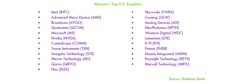 Image 1 : Huawei suspend sa production d'ordinateurs portables MateBook !