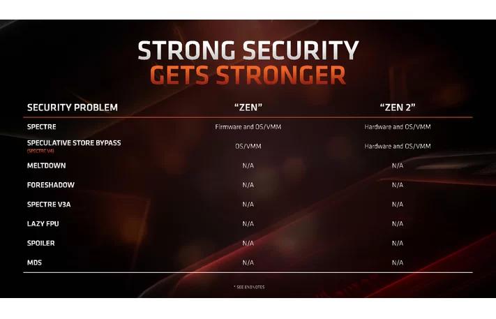 Image 1 : AMD affirme que ses Ryzen 3000 sont immunisés aux attaques hardware actuelles