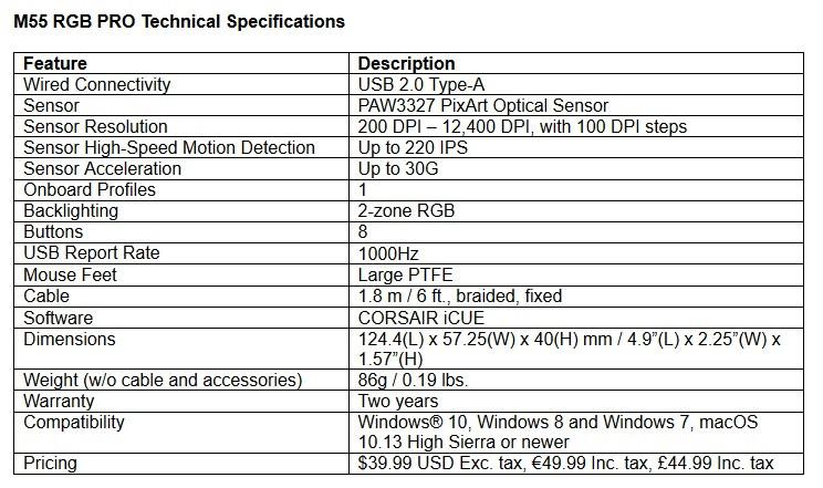 Deux nouvelles souris gaming Corsair : ambidextre ou modulaire ? O_1ddgvg0rgjsql4bi46u9eocg