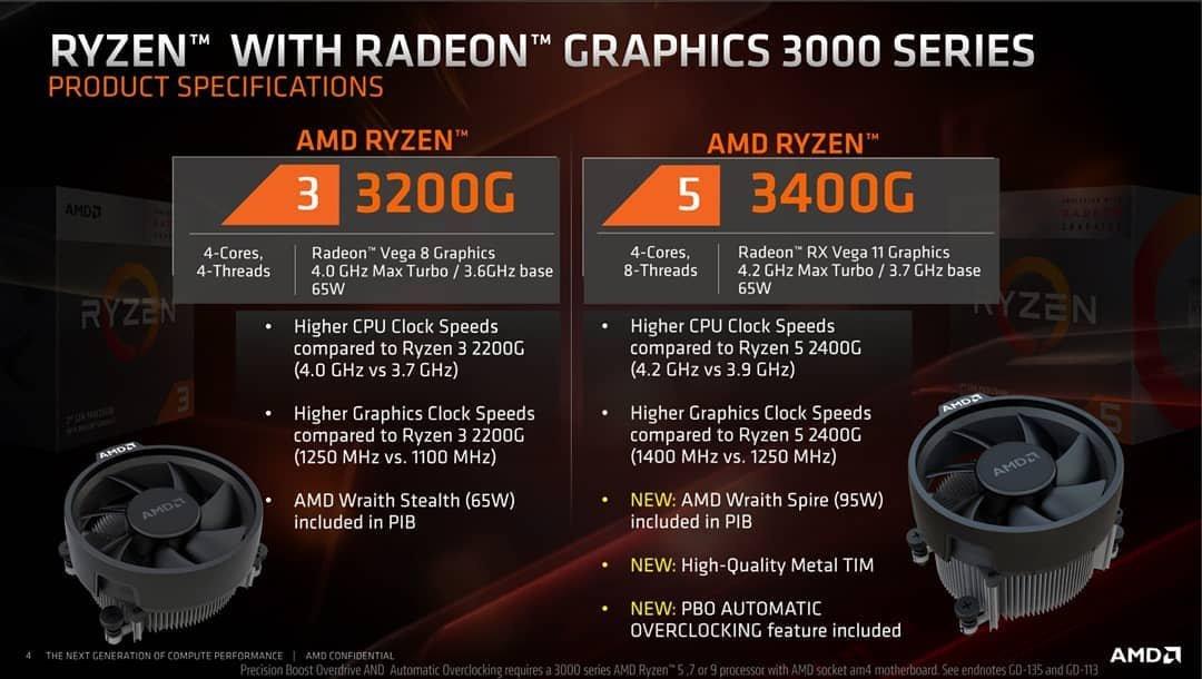 Image 1 : Les prix français des Ryzen 3200G et 3400G, les 3800X et 3700X moins chers que prévu ?