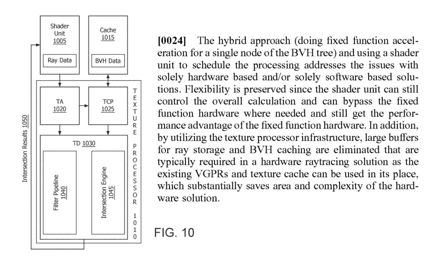 Image 1 : AMD mise sur le ray tracing hybride, prévu l'année prochaine