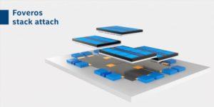 Image 1 : Vidéo : Intel montre ses innovations concernant EMIB et Foveros