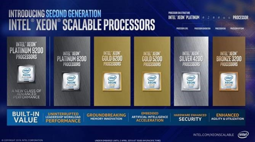 Image 1 : Intel : un nouveau Xeon 28 cœurs dans la gamme Cascade Lake-SP