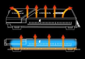 Image 1 : Un SSD M.2 avec liquide de refroidissement intégré !