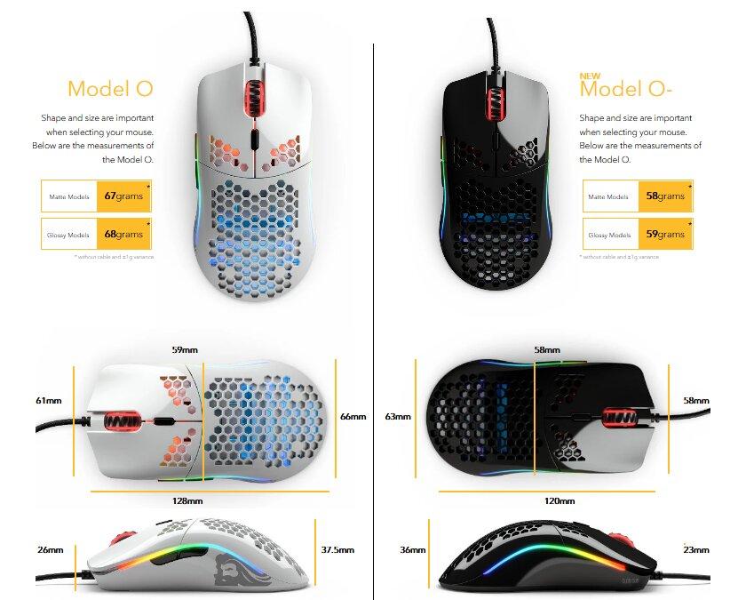 Image 2 : La souris Model O passe en mode Minus, seulement 58 grammes !