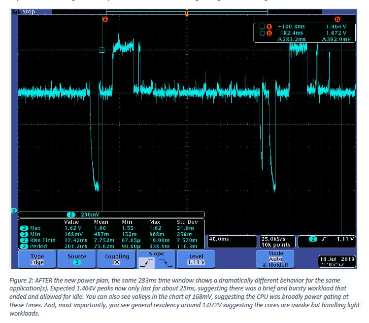Image 3 : AMD optimise les tensions et fréquences des Ryzen 3000