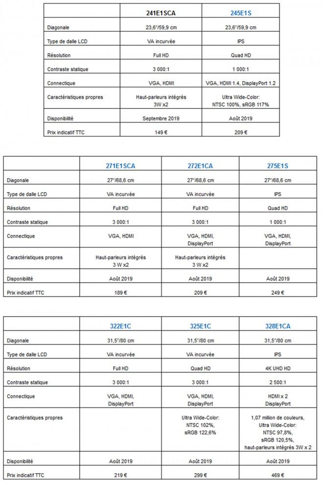 Image 2 : Philips E1 Line : huit écrans Adaptive-Sync, du 24 au 32 pouces