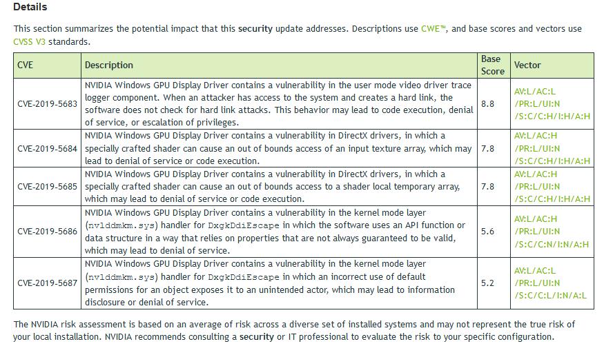 Image 1 : NVIDIA : cinq grosses failles de sécurité corrigées dans les derniers pilotes
