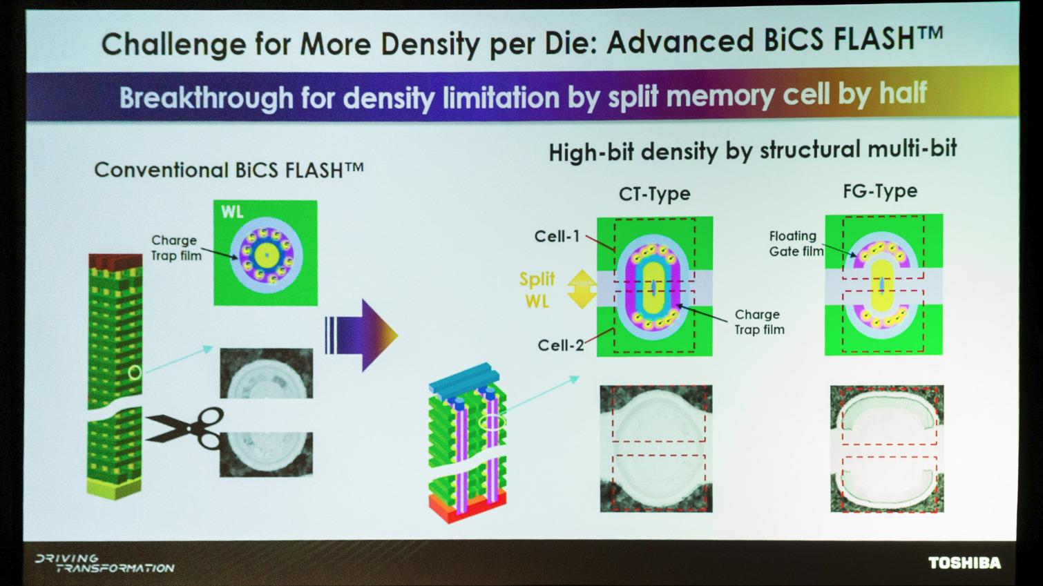 Image 3 : Toshiba : la mémoire PLC à 5 bits par cellule déjà dans les labos