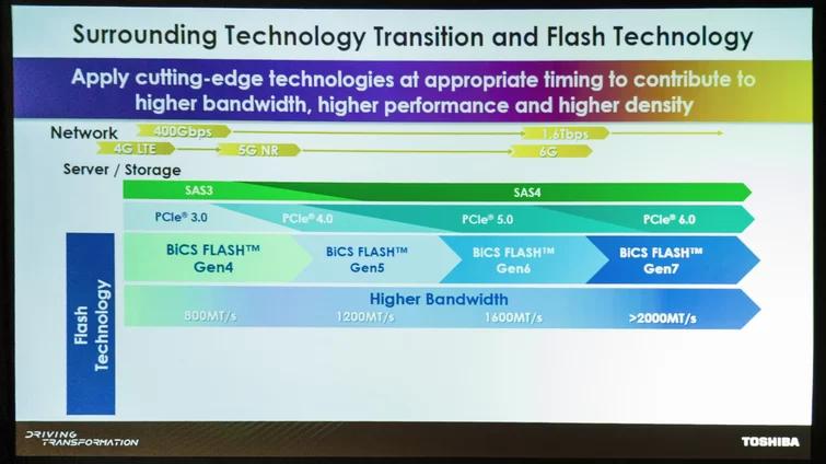Image 1 : Toshiba : la mémoire PLC à 5 bits par cellule déjà dans les labos
