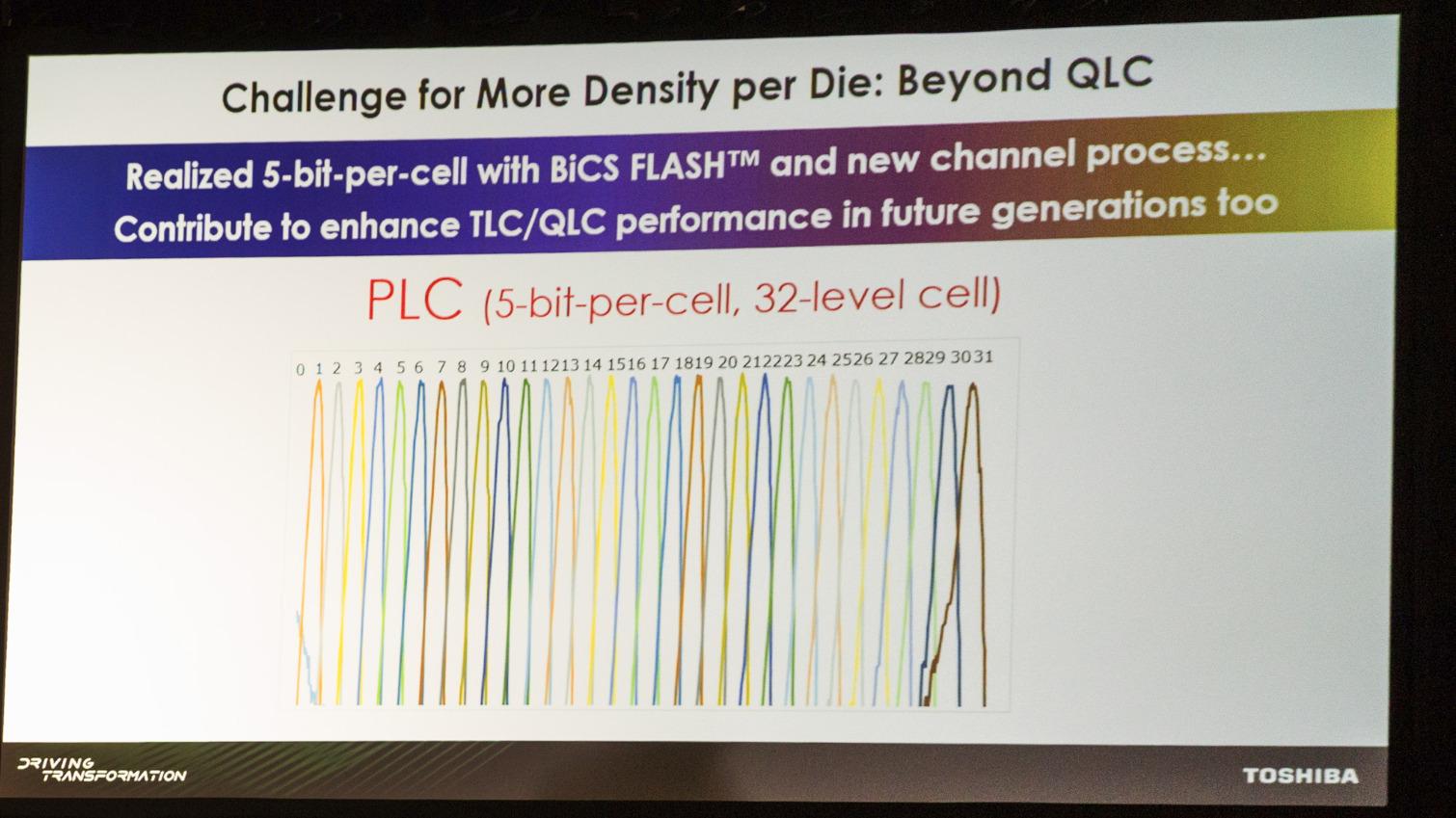 Image 2 : Toshiba : la mémoire PLC à 5 bits par cellule déjà dans les labos
