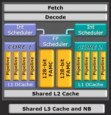 Image 3 : Affaire Bulldozer : AMD va payer 35 dollars par CPU à chaque plaignant