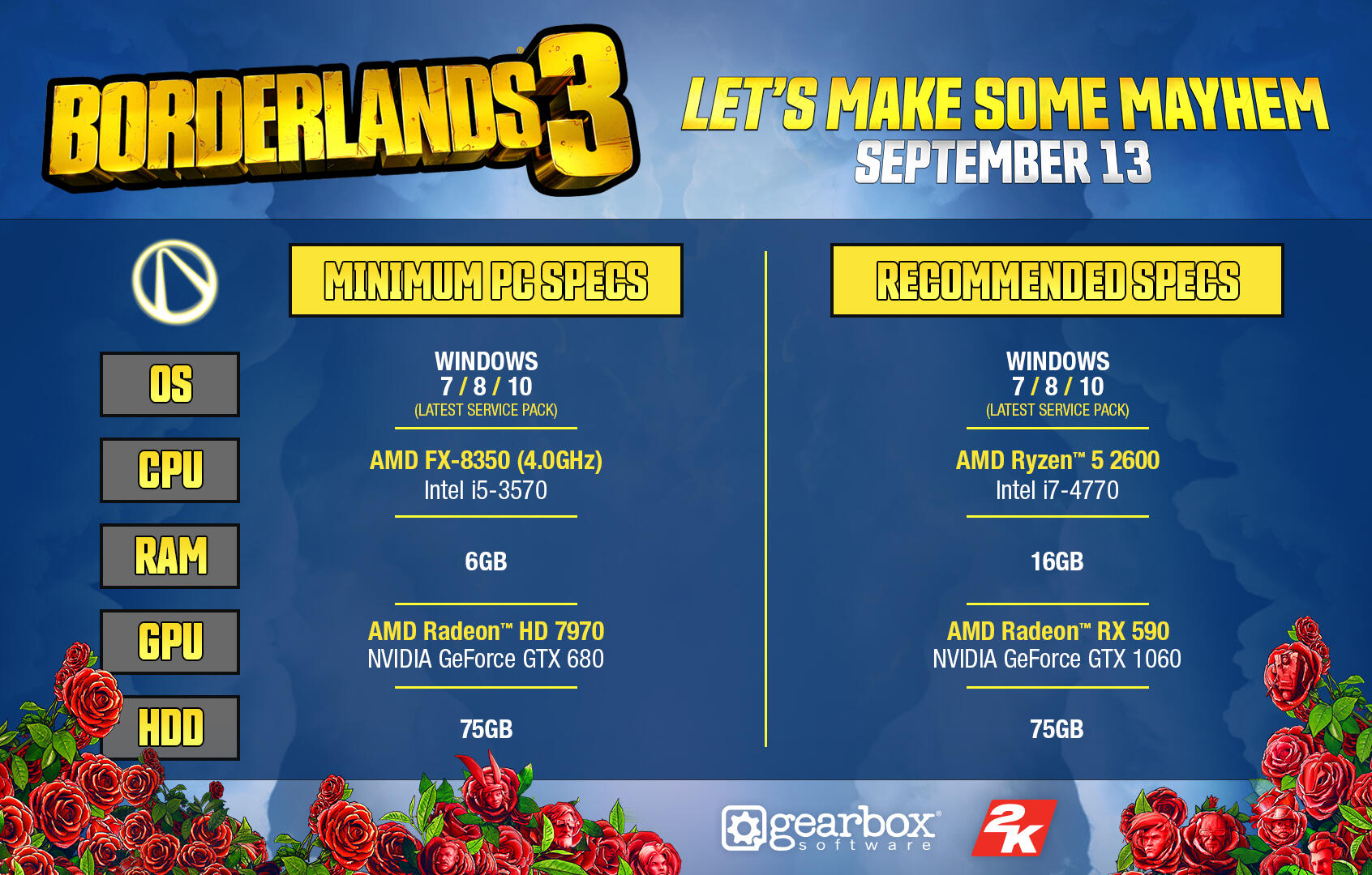 Image 1 : Borderlands 3 : configurations requises et options graphiques à foison