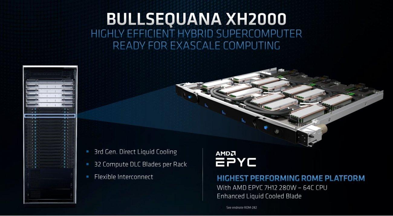 Image 1 : AMD EPYC 7H12 : 64 coeurs plus haut en fréquence, watercooling exigé
