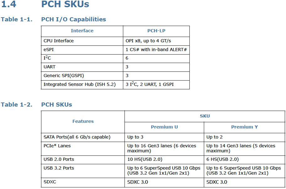 Image 1 : Intel dévoile la fiche technique de son chipset 495