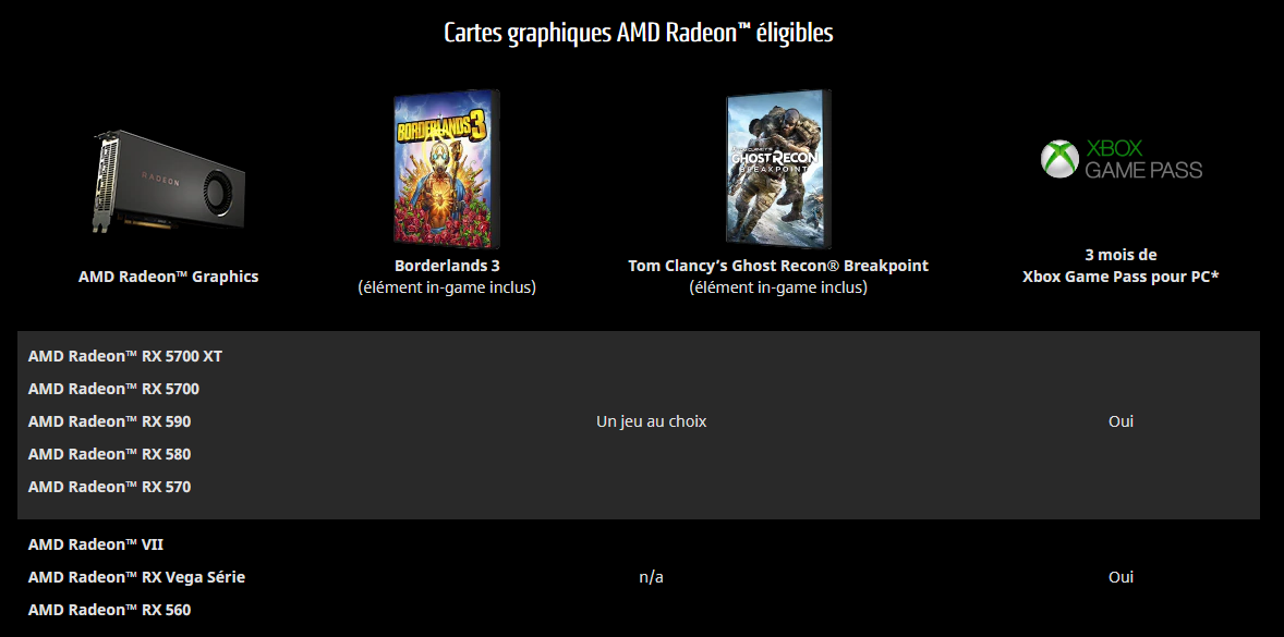 Image 3 : Bundle : AMD offre Borderlands 3, Outer Worlds et Ghost Recon : Breakpoint