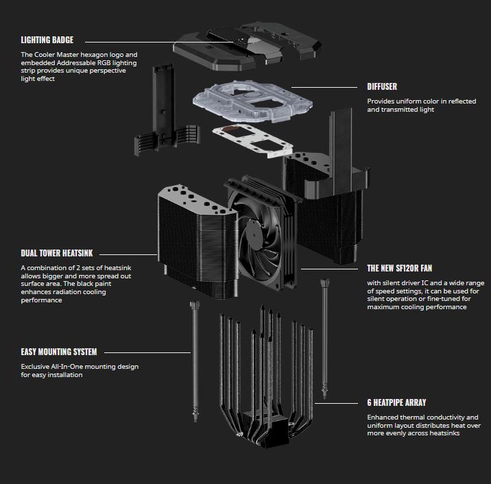 Image 4 : Cooler Master MA620M : impressionnant dissipateur CPU avec ventilo central