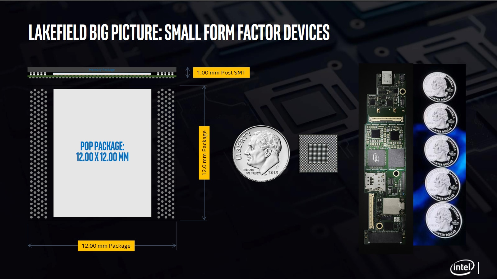 Microsoft Surface Neo : tout premier appareil sur SoC Intel Lakefield... fin 2020 O_1dmampeb1lin1ovlnvj1fm619s0c