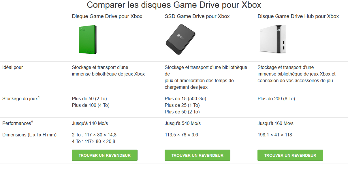Image 4 : Seagate lance des HDD externes Star Wars et Gears 5 pour Xbox