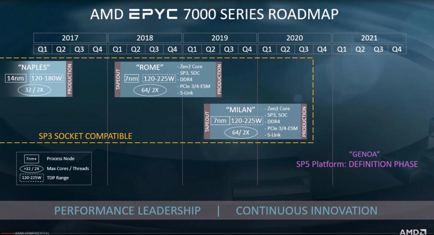 Image 2 : AMD Zen3 : vers la fin des CCX grâce à un cache L3 unifié pour 8 coeurs ?