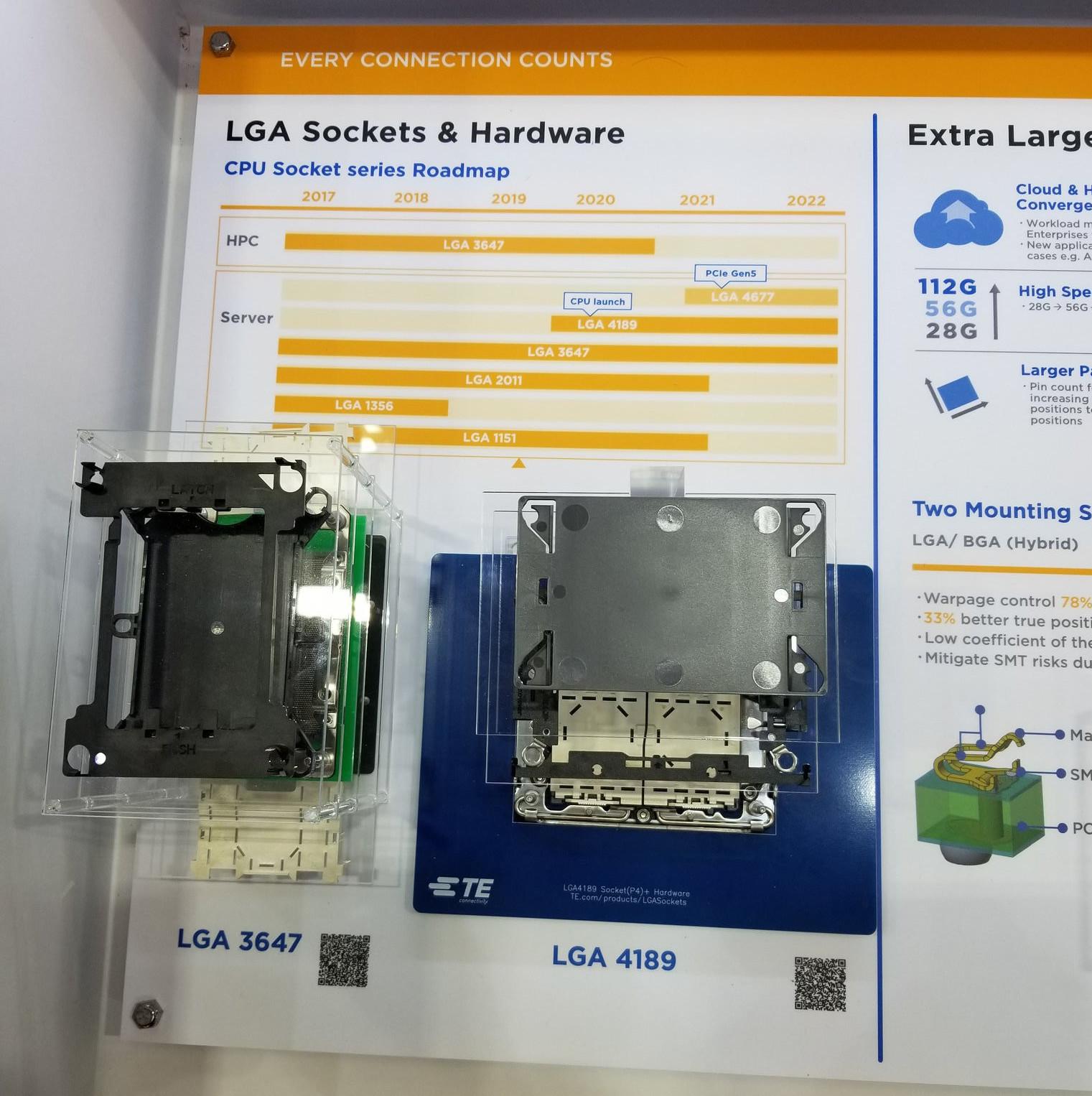 Image 1 : Intel devrait gérer le PCIe Gen5 en 2021 sur un futur socket LGA4189