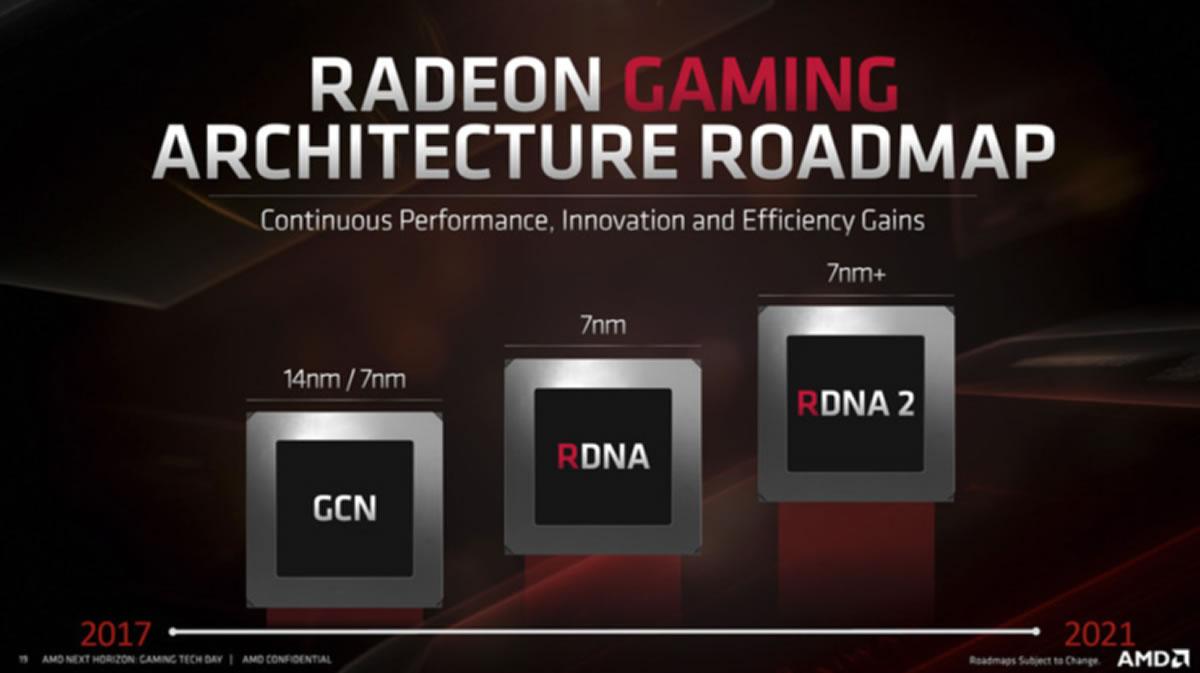 Image 1 : AMD préparerait un 'gros' GPU Navi... ?