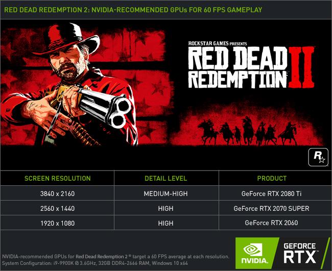 Image 1 : NVIDIA : quelles cartes pour jouer à Red Dead Redemption 2 60 ips ?