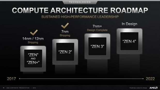 Image 1 : Lisa Su assure que les Ryzen 4000, mobiles, arriveront dès le début 2020