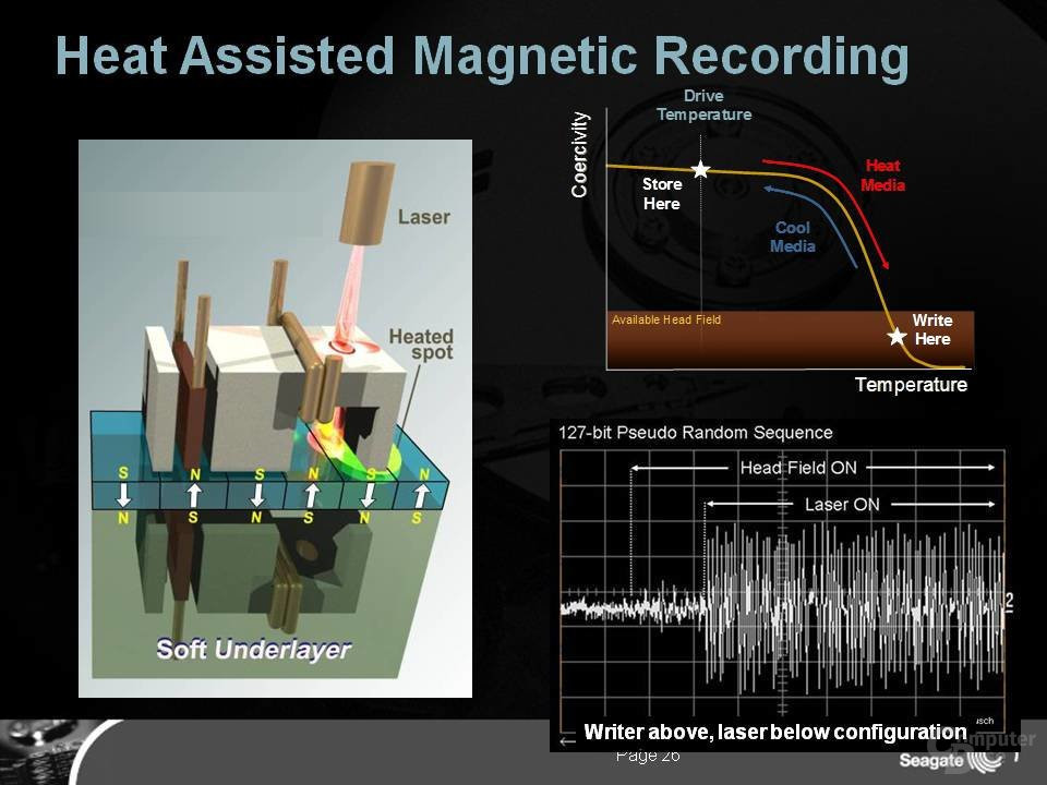 Image 2 : Seagate : des disques durs de 18 et 20 To en 2020, et du 50 To prévu pour 2026 !