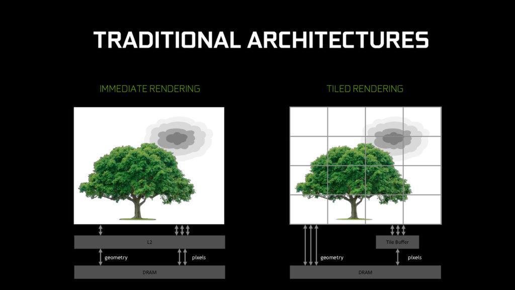 Image 1 : NVIDIA vise la technode rendu multi-GPU en CFR via NVLink