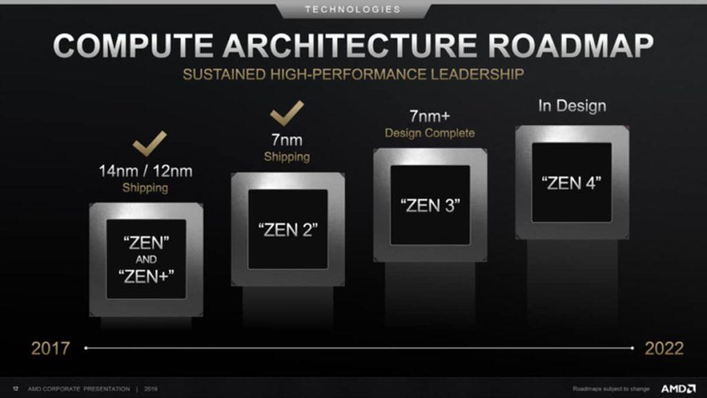 Image 1 : Ryzen 4000 : AMD annonce une puissance pure en hausse de 15 % pour Zen3