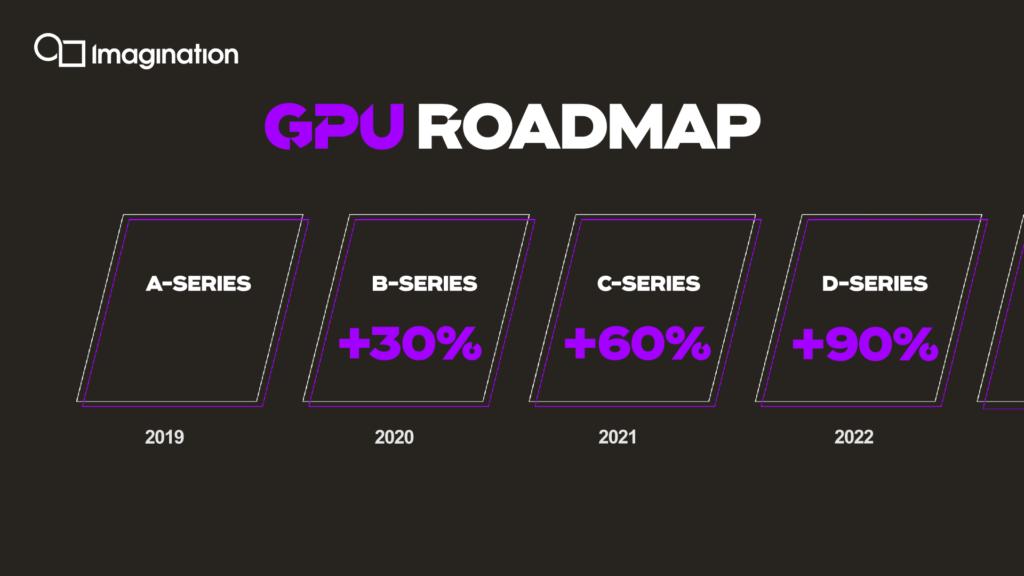 Image 3 : Imagination présente sa dixième génération de GPU, la série IMG A