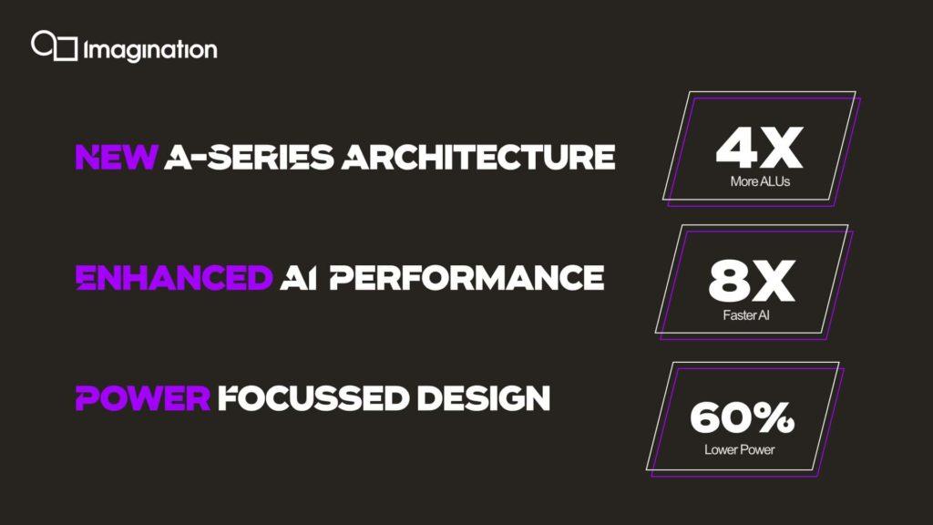 Image 1 : Imagination présente sa dixième génération de GPU, la série IMG A