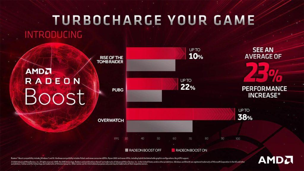 Image 1 : AMD : le 'Radeon Boost' améliore les performances de 23 % en moyenne !