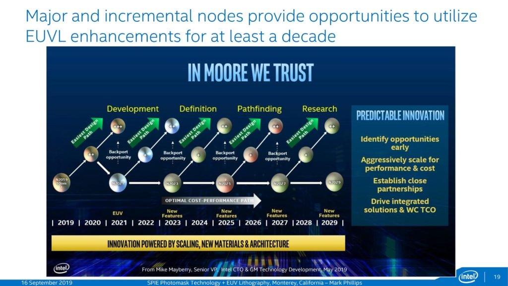 Image 2 : Attention, la feuille de route d'Intel jusqu'en 2029 n'est pas la diapo originale