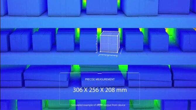 Image 1 : Intel dévoile la RealSense L515, la plus petite caméra LiDAR au monde et la moins énergivore